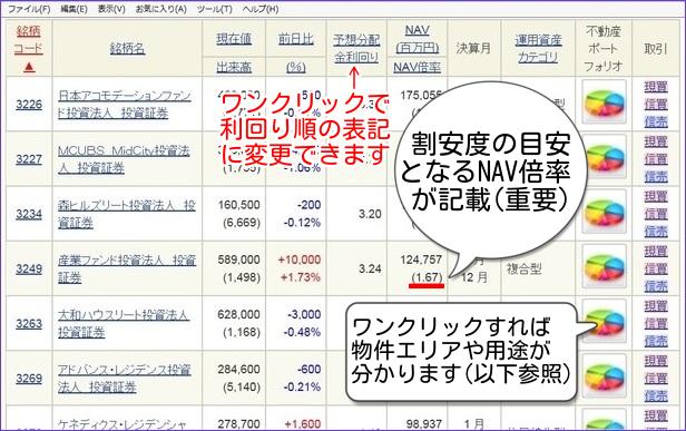 SBI証券リート詳細